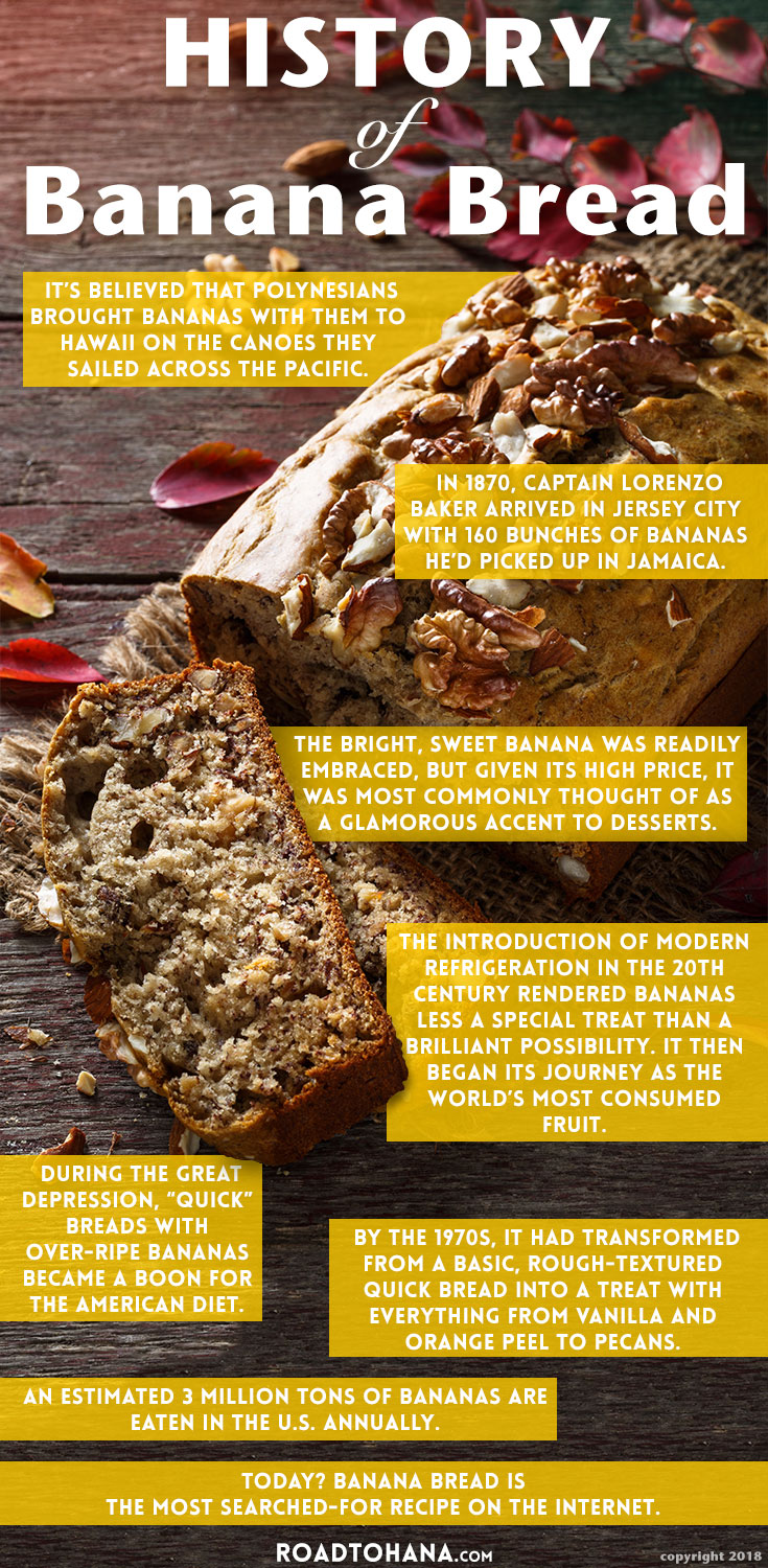 Maui S Banana Bread History Best Spots Baking And Recipe